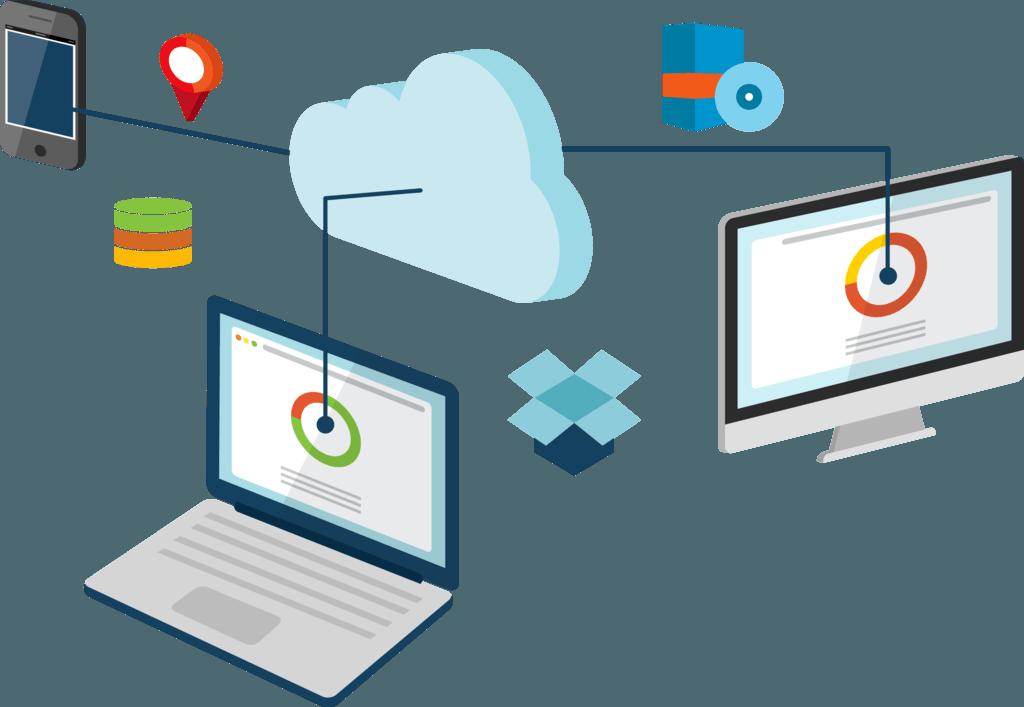 الخدمات السحابية - النخبة الرقمية